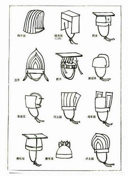 汉服体系之首服——冠弁类